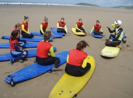 Welsh Surfing Federation Surfing School
