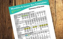 Mumbles & Gower Bus Timetables 2019