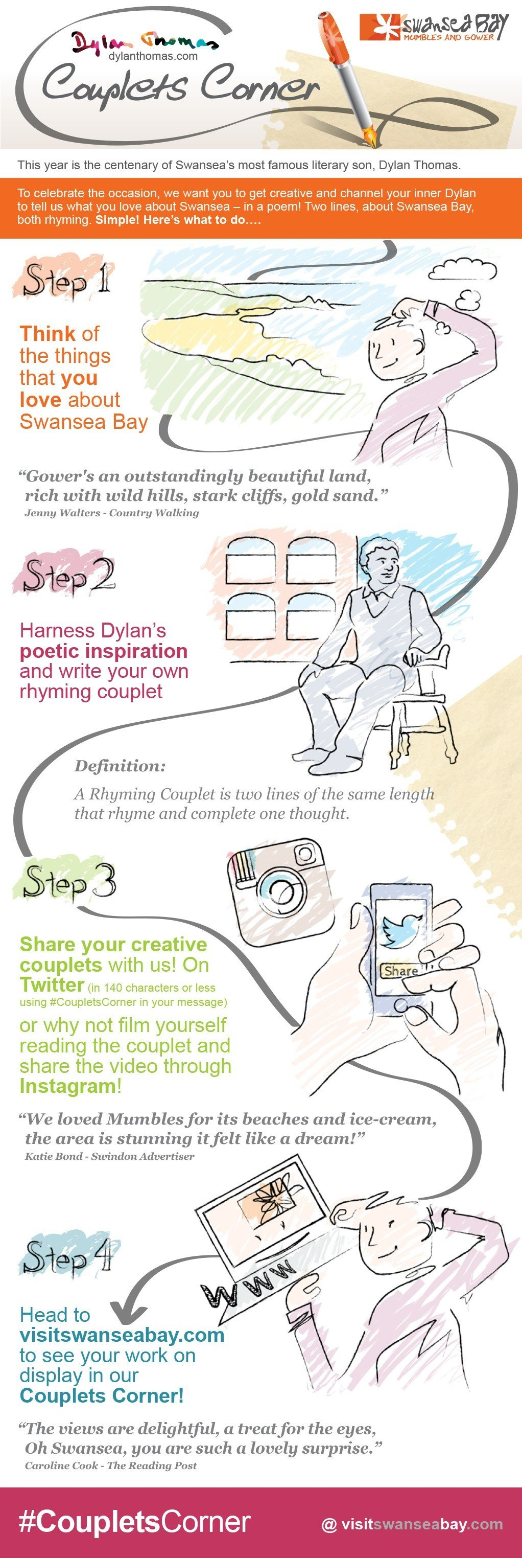 How to write a poem for Couplets Corner infographic